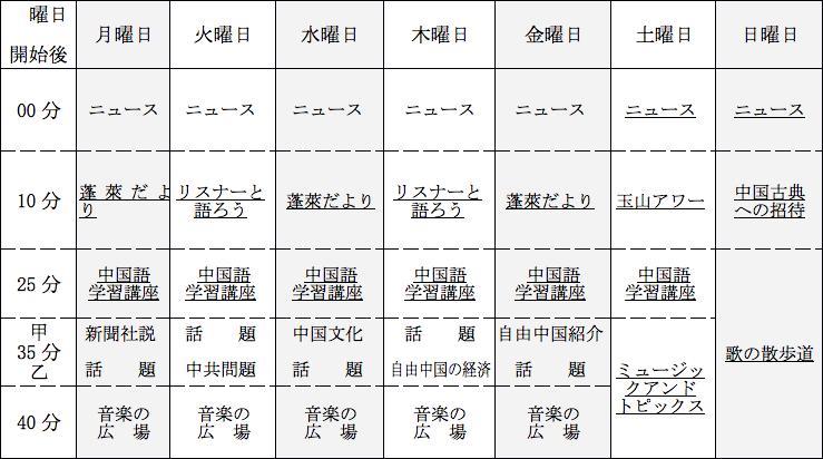 外交環境の変化と日本語放送の脱皮(1971~1980)|集広舎