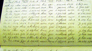 パーキンスのアヘン取引帳簿(Forbes House Museum)