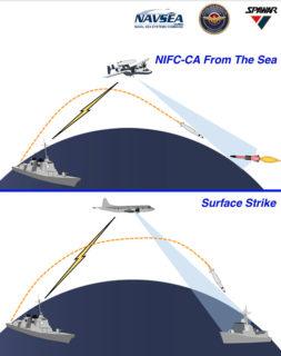 ニフカのイメージ図(U.S.Naval Institute News)
