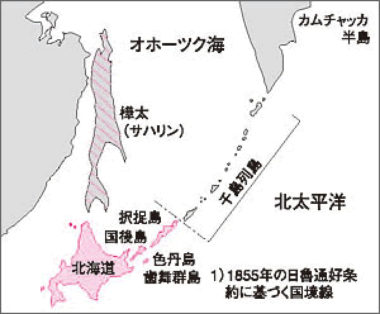 1855年に日本とロシア帝国が定めた国境線(外務省)