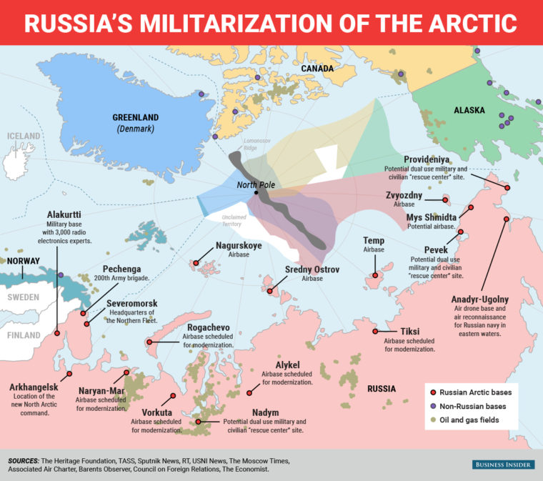 北極点を挟んで対峙するロシアと米加(Business insider)