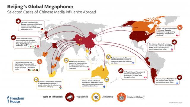 北京のグローバル メガホン:中国のメディアの国外への影響(一部の例)『北京のグローバル メガホン』p.21 第4章「中国外でのコンテンツ・デリバリー・システムのコントロール」より プロパガンダ(紅色)、検閲(黄色)、コンテンツ・デリバリー(オレンジ)で色別されている