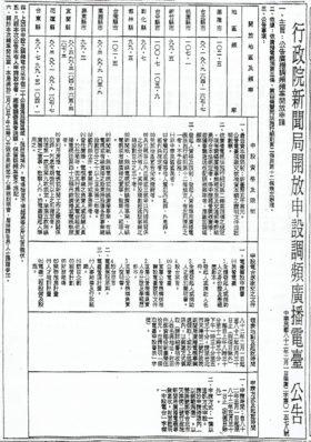 第一次周波数開放公告(1993年2月1日)