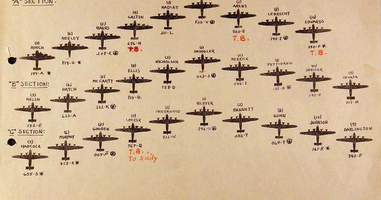ルーアン爆撃の編隊作戦図(American Air Museum in Britain)